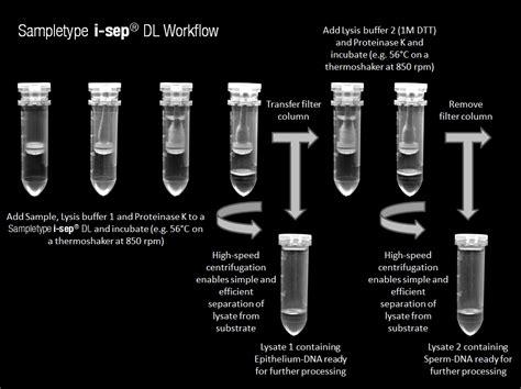 evidence based practice sperm jpg 1026x768