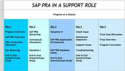 Sap data migration case study bcs png 760x437
