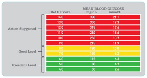 Normal blood sugar range in adults png 628x336